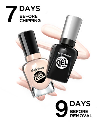 Gel Nails At Home - (Page 2)