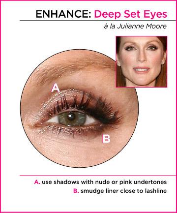 eye makeup for sunken eyes | Cosmetics Pictranslator