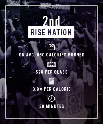 Second Cheapest Calorie: Rise Nation