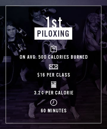 Cheapest Calorie: Piloxing