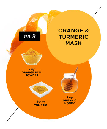 How To Make A Diy Face Mask Crafting