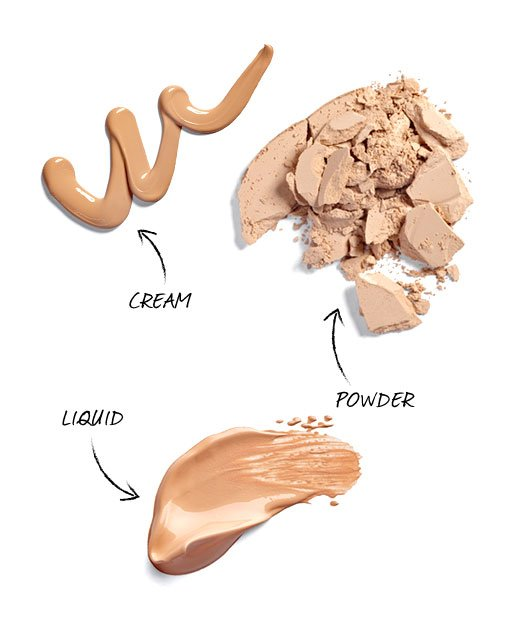 Lesson No. 2: Mix primer with your foundation