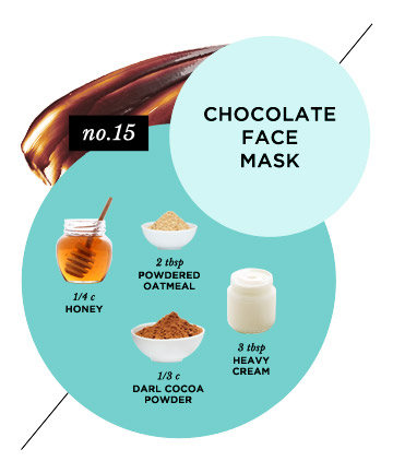 Skin-Reviving Chocolate Face Mask