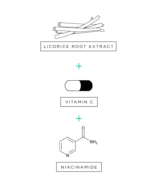 Winning Combo No. 2:   licorice root extract + vitamin C + niacinamide