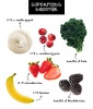 Fun with Superfoods