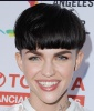 Ruby Rose's Bowl Cut Hair in 2015