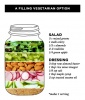 Simple Mason Jar Salad