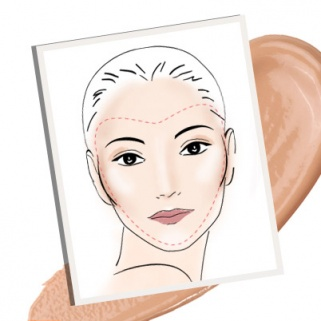 Contouring Tricks for Every Face Shape