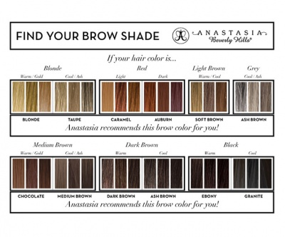 Brow Wiz comes in a range of 10 natural shades