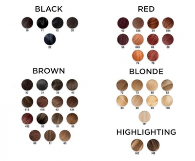 These Hair Color Charts Will Help You Find The Perfect Shade Every Time