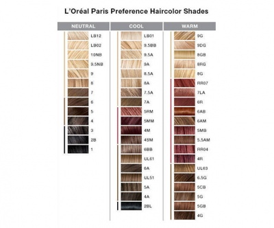 L'Oréal Paris Hair Color Chart